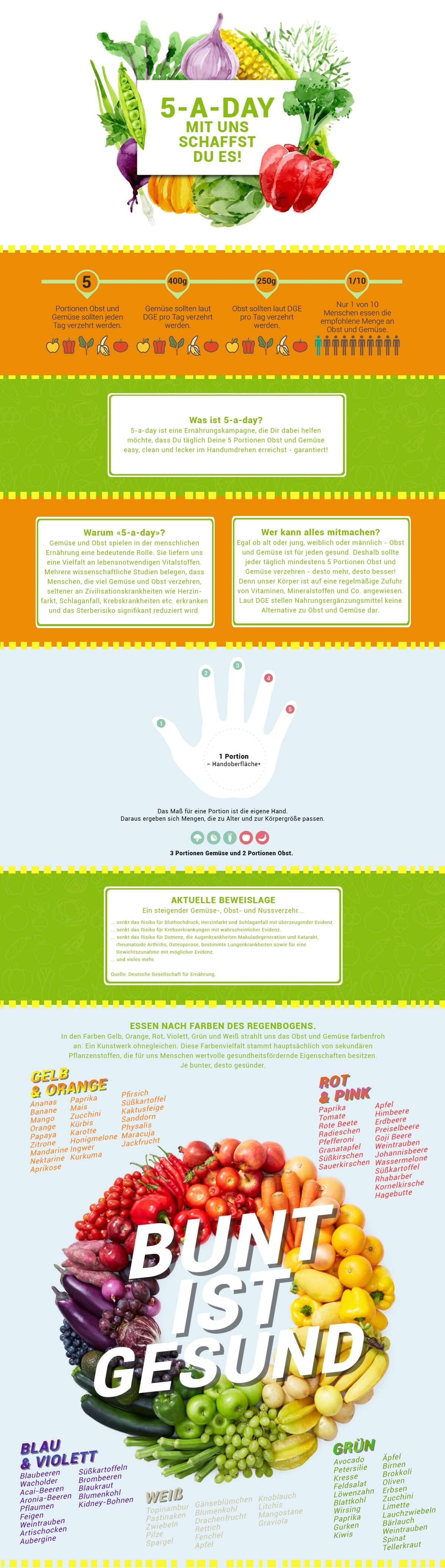 5 Portionen Obst und Gemüse Kampagne
