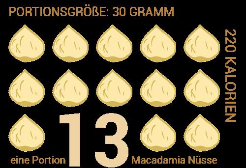 Macadamia Nüsse zählen zu den fünf Portionen Obst und Gemüse