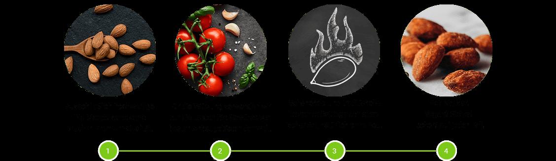 Bio Mandeln Tomate Kräuter Herstellungsprozess