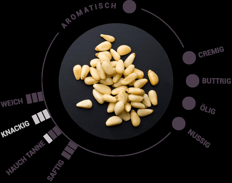 Pinienkerne in Bio-Qualität