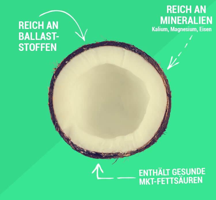 Kokosnüsse für die Gesundheit