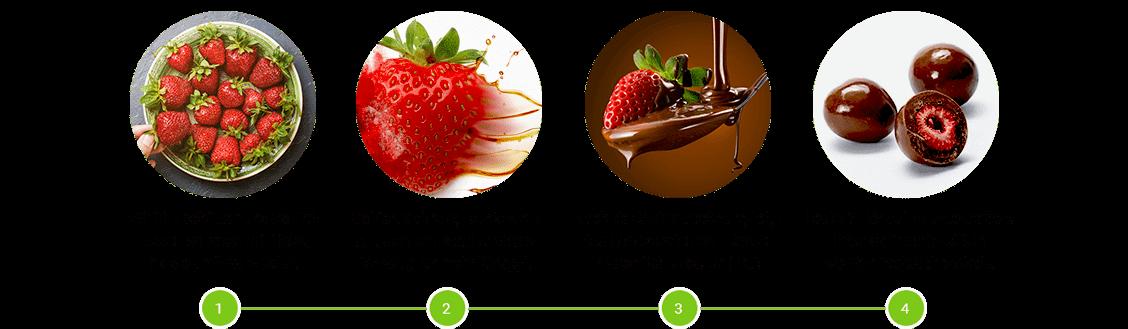 Gefriergetrocknete Erdbeeren in Vollmilchschokolade Herstellung