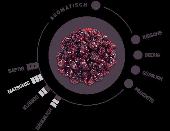 Bio getrocknete Cranberries  Geschmack