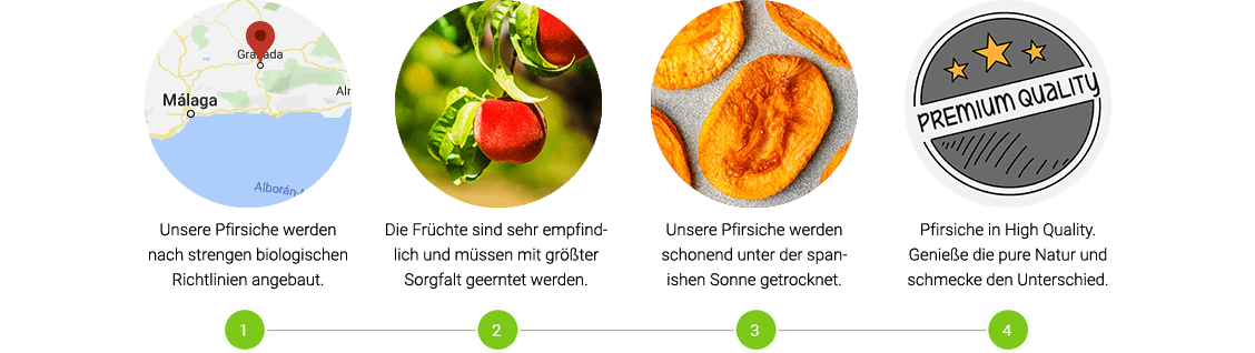 Pfirsich getrocknet Premium Qualität