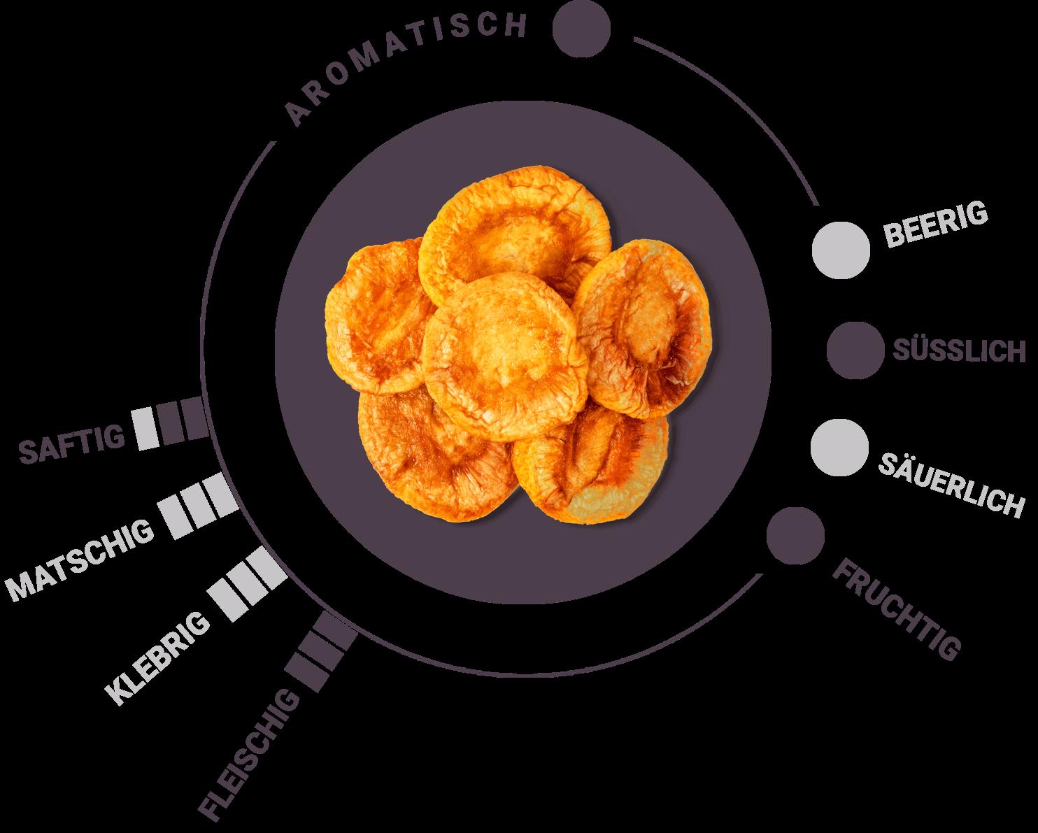 Bio getrocknete Pfirsiche Geschmack